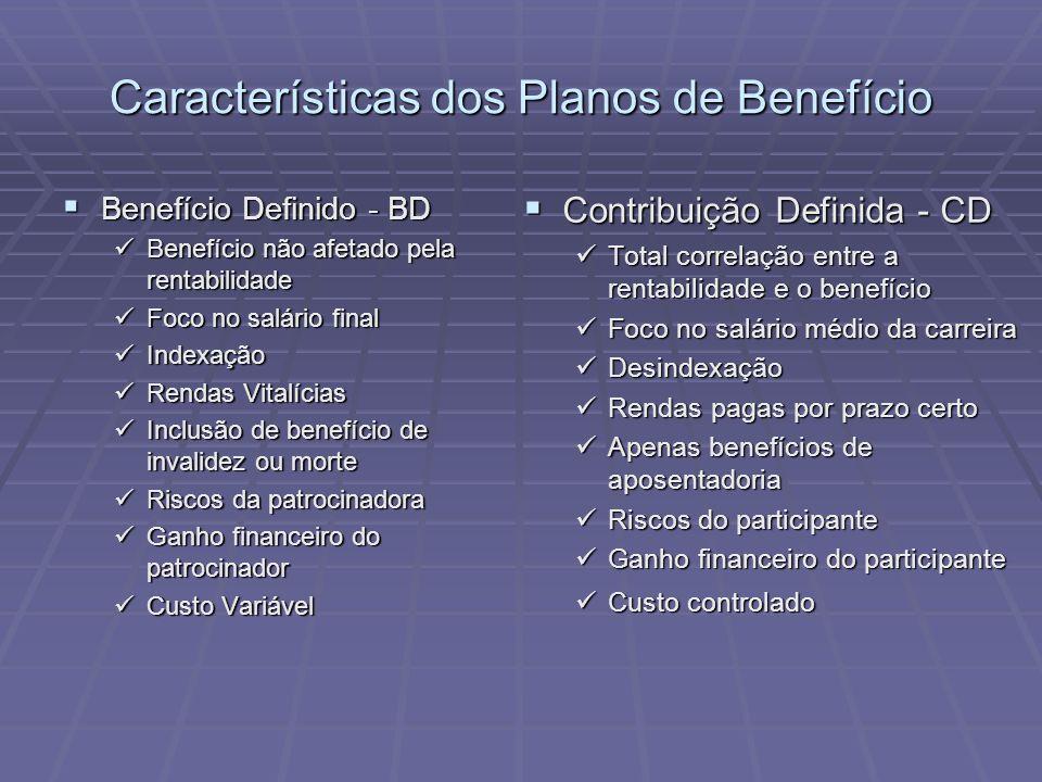 Características dos Planos de Benefício Benefício Definido - BD Benefício Definido - BD Benefício não afetado pela rentabilidade Benefício não afetado