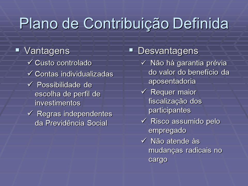 Plano de Contribuição Definida Vantagens Vantagens Custo controlado Custo controlado Contas individualizadas Contas individualizadas Possibilidade de