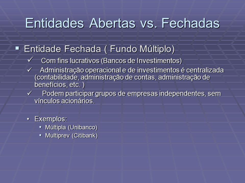 Entidades Abertas vs. Fechadas Entidade Fechada ( Fundo Múltiplo) Entidade Fechada ( Fundo Múltiplo) Com fins lucrativos (Bancos de Investimentos) Com
