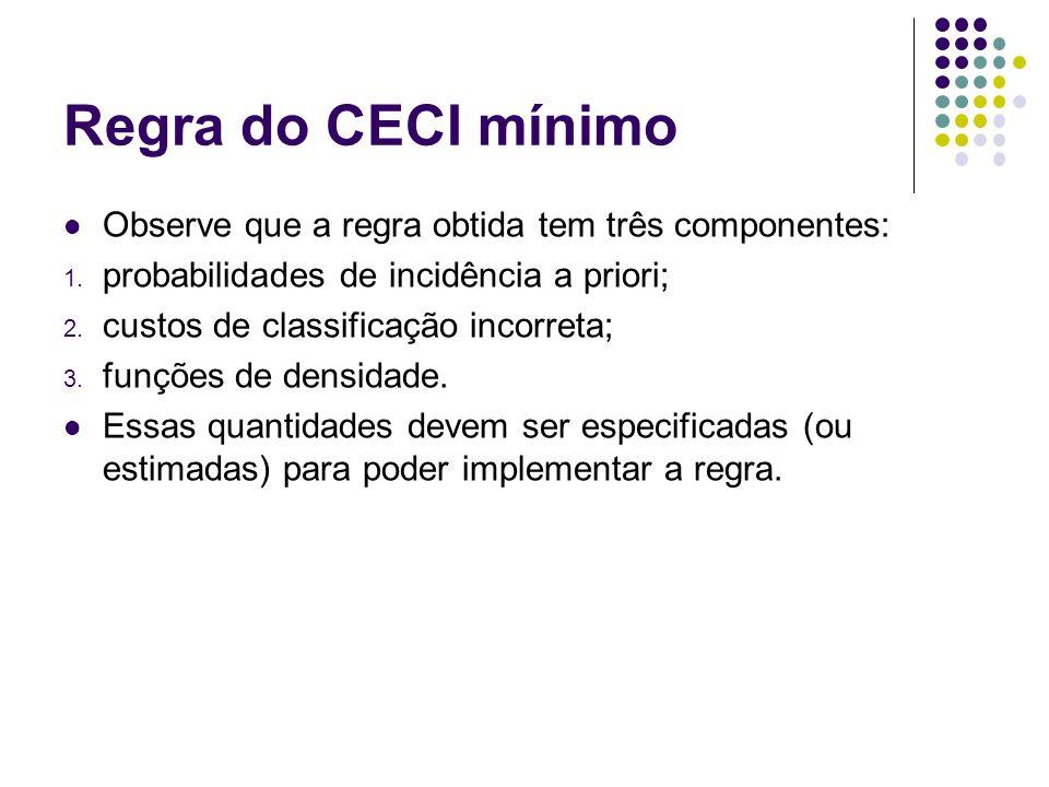 Regra do CECI mínimo Observe que a regra obtida tem três componentes: 1. probabilidades de incidência a priori; 2. custos de classificação incorreta;