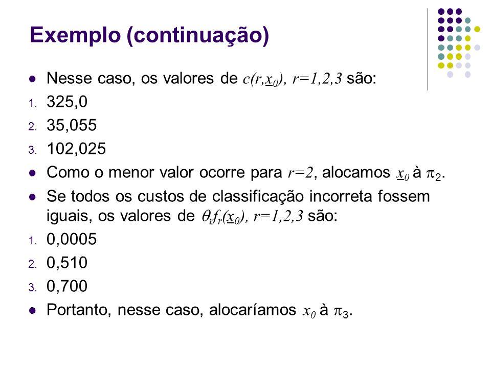 Exemplo (continuação) Nesse caso, os valores de c(r,x 0 ), r=1,2,3 são: 1. 325,0 2. 35,055 3. 102,025 Como o menor valor ocorre para r=2, alocamos x 0