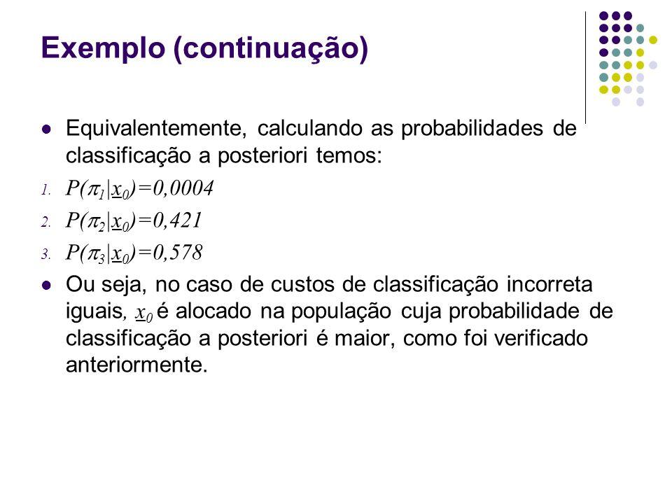 Exemplo (continuação) Equivalentemente, calculando as probabilidades de classificação a posteriori temos: 1. P( 1 |x 0 )=0,0004 2. P( 2 |x 0 )=0,421 3