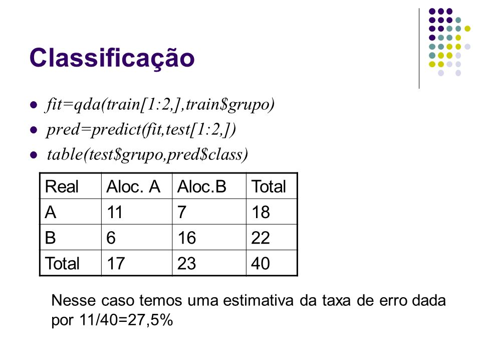 Classificação fit=qda(train[1:2,],train$grupo) pred=predict(fit,test[1:2,]) table(test$grupo,pred$class) RealAloc.