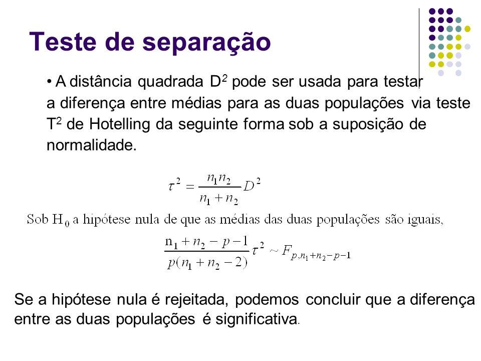 Teste de separação Se a hipótese nula é rejeitada, podemos concluir que a diferença entre as duas populações é significativa. A distância quadrada D 2