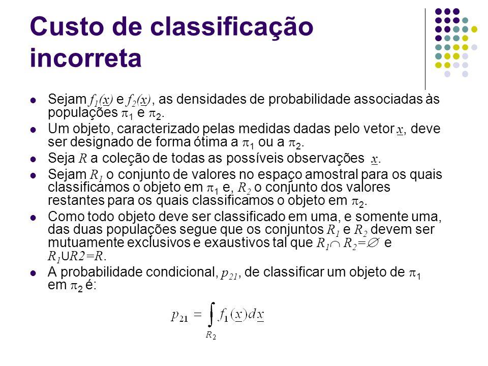 Custo de classificação incorreta Sejam f 1 (x) e f 2 (x), as densidades de probabilidade associadas às populações 1 e 2. Um objeto, caracterizado pela