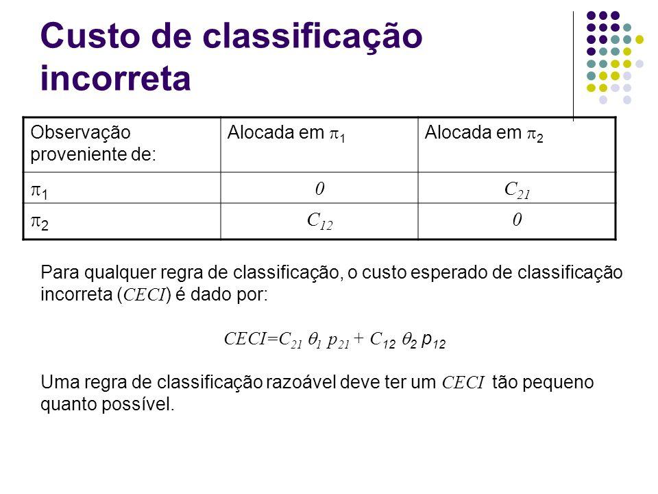 Custo de classificação incorreta Observação proveniente de: Alocada em 1 Alocada em 2 1 0C 21 2 C 12 0 Para qualquer regra de classificação, o custo esperado de classificação incorreta ( CECI ) é dado por: CECI=C 21 1 p 21 + C 12 2 p 12 Uma regra de classificação razoável deve ter um CECI tão pequeno quanto possível.