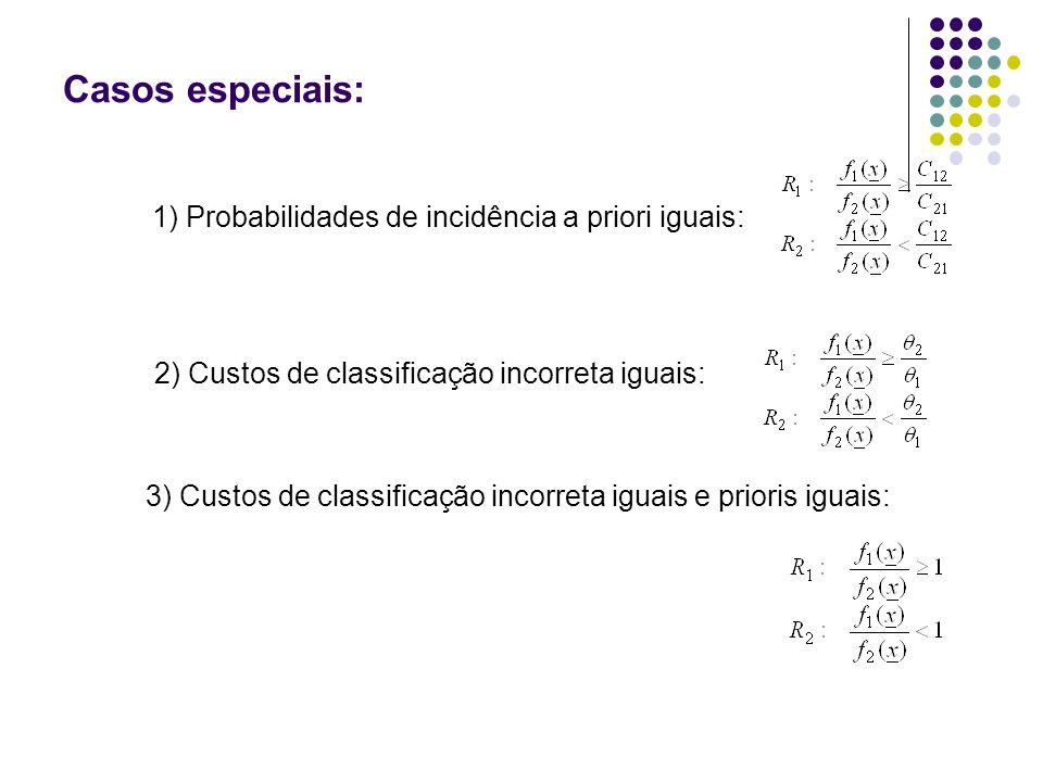 Casos especiais: 1) Probabilidades de incidência a priori iguais: 2) Custos de classificação incorreta iguais: 3) Custos de classificação incorreta ig