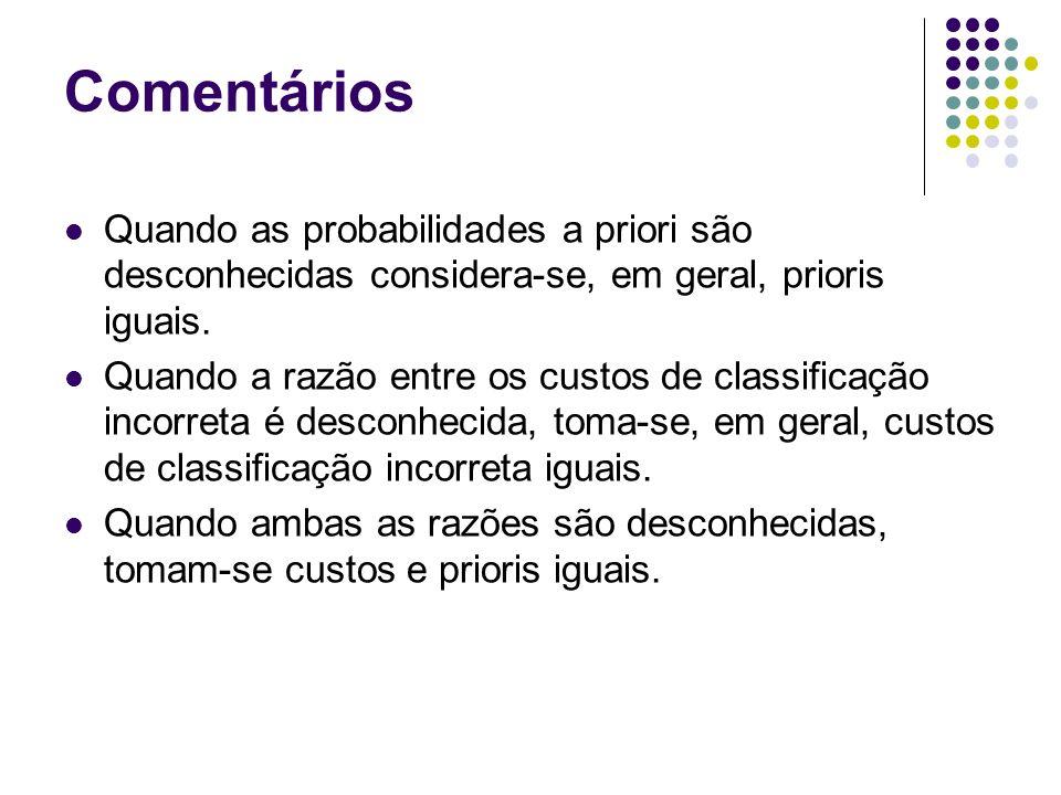 Comentários Quando as probabilidades a priori são desconhecidas considera-se, em geral, prioris iguais.