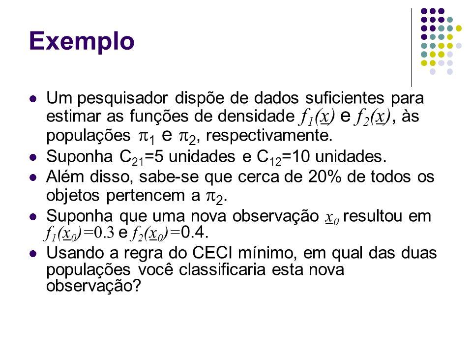 Exemplo Um pesquisador dispõe de dados suficientes para estimar as funções de densidade f 1 (x) e f 2 (x), às populações 1 e 2, respectivamente. Supon