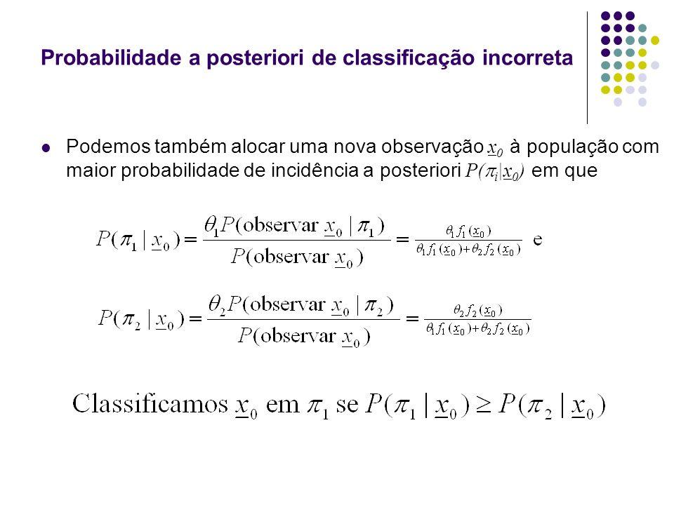 Probabilidade a posteriori de classificação incorreta Podemos também alocar uma nova observação x 0 à população com maior probabilidade de incidência a posteriori P( i |x 0 ) em que