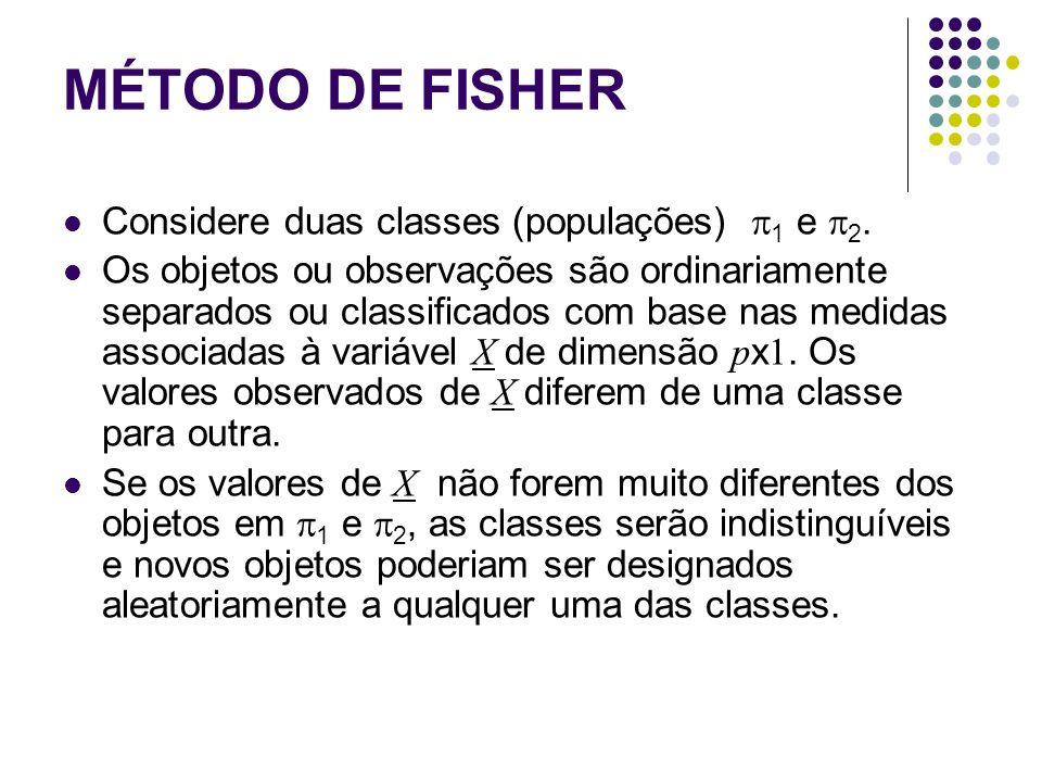 MÉTODO DE FISHER Considere duas classes (populações) 1 e 2. Os objetos ou observações são ordinariamente separados ou classificados com base nas medid
