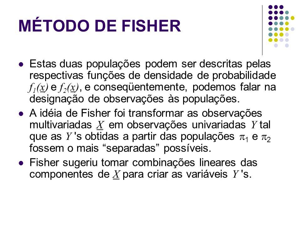 MÉTODO DE FISHER Estas duas populações podem ser descritas pelas respectivas funções de densidade de probabilidade f 1 (x) e f 2 (x), e conseqüentemente, podemos falar na designação de observações às populações.