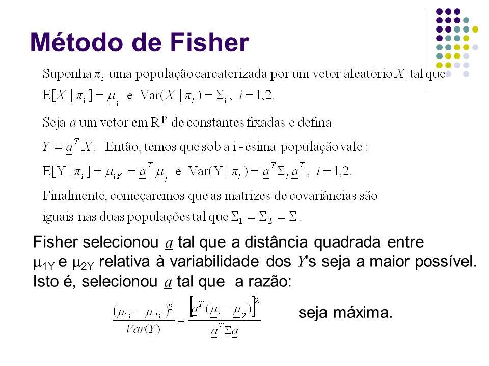 Método de Fisher Fisher selecionou a tal que a distância quadrada entre 1Y e 2Y relativa à variabilidade dos Y 's seja a maior possível. Isto é, selec