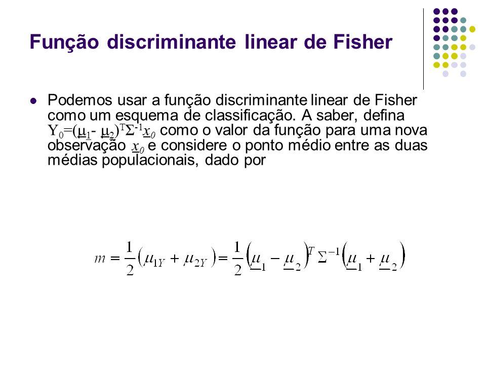 Função discriminante linear de Fisher Podemos usar a função discriminante linear de Fisher como um esquema de classificação. A saber, defina Y 0 =( 1
