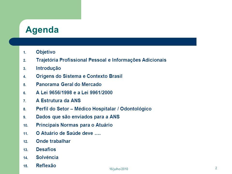 16/julho/2010 3 Agenda 1.Objetivo 2. Trajetória Profissional Pessoal e Informações Adicionais 3.