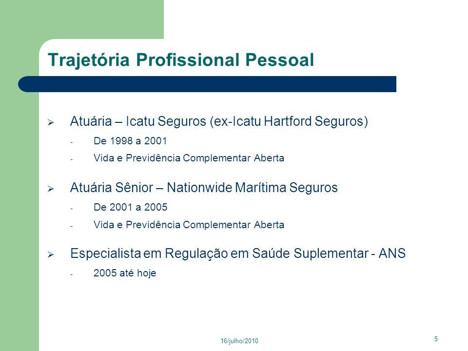 16/julho/2010 66 Agenda 1.Objetivo 2. Trajetória Profissional Pessoal e Informações Adicionais 3.