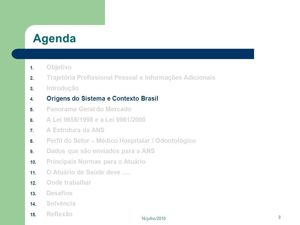 16/julho/2010 50 Agenda 1.Objetivo 2. Trajetória Profissional Pessoal e Informações Adicionais 3.