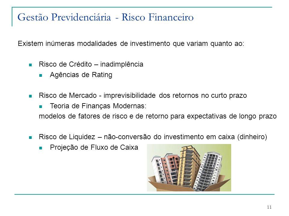 11 Gestão Previdenciária - Risco Financeiro Existem inúmeras modalidades de investimento que variam quanto ao: Risco de Crédito – inadimplência Agênci