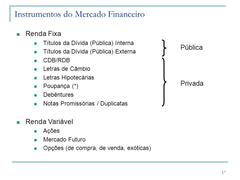 17 Instrumentos do Mercado Financeiro Renda Fixa Títulos da Dívida (Pública) Interna Títulos da Dívida (Pública) Externa CDB/RDB Letras de Câmbio Letr