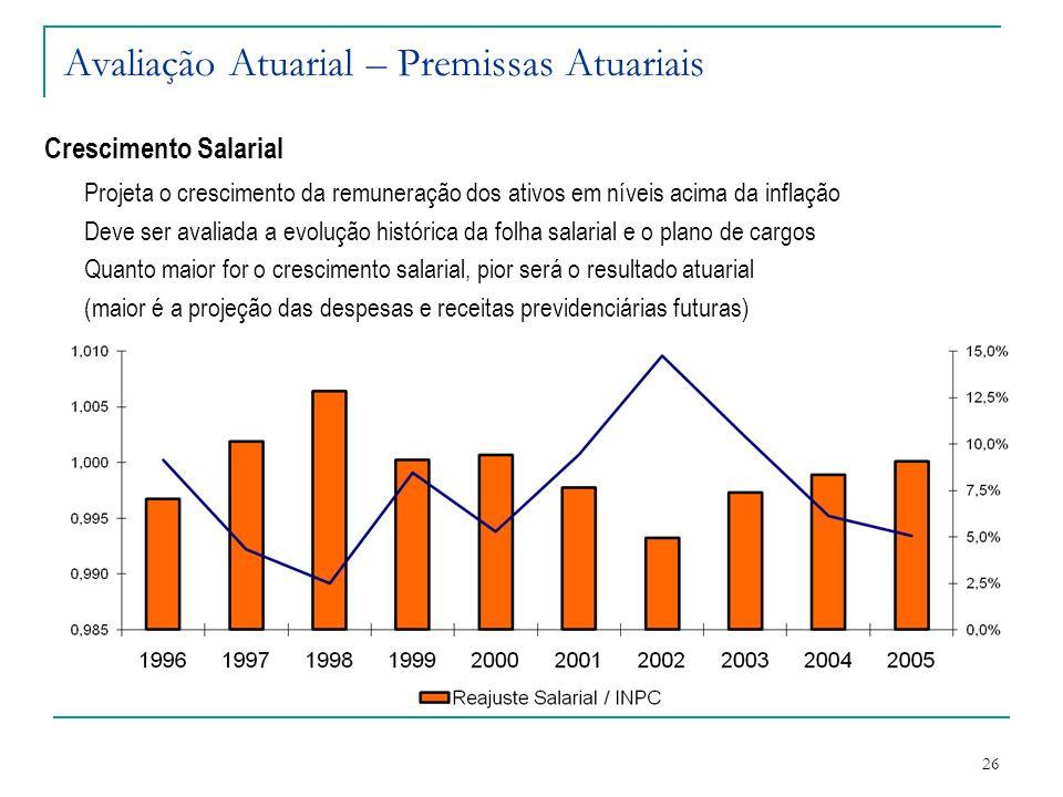 26 Avaliação Atuarial – Premissas Atuariais Crescimento Salarial Projeta o crescimento da remuneração dos ativos em níveis acima da inflação Deve ser