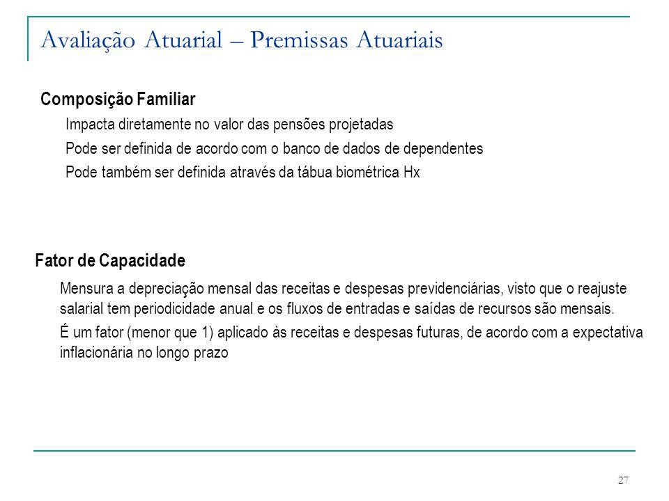 27 Avaliação Atuarial – Premissas Atuariais Composição Familiar Impacta diretamente no valor das pensões projetadas Pode ser definida de acordo com o