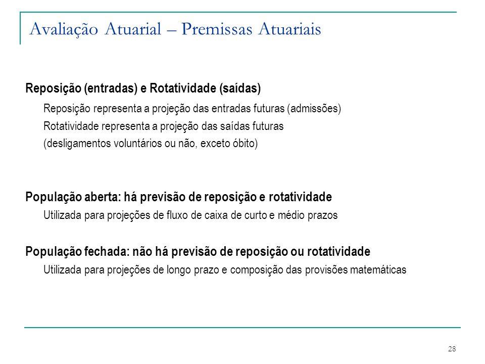 28 Avaliação Atuarial – Premissas Atuariais Reposição (entradas) e Rotatividade (saídas) Reposição representa a projeção das entradas futuras (admissõ
