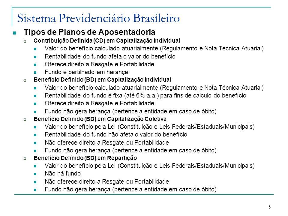 5 Sistema Previdenciário Brasileiro Tipos de Planos de Aposentadoria Contribuição Definida (CD) em Capitalização Individual Valor do benefício calcula
