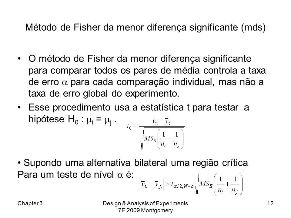 Método de Fisher da menor diferença significante (mds) O método de Fisher da menor diferença significante para comparar todos os pares de média contro