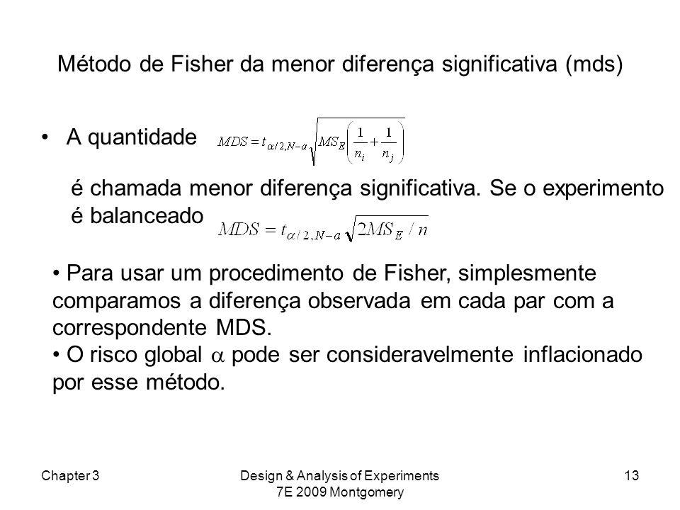 Método de Fisher da menor diferença significativa (mds) A quantidade Chapter 3Design & Analysis of Experiments 7E 2009 Montgomery 13 é chamada menor d