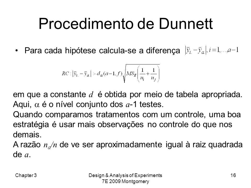 Procedimento de Dunnett Para cada hipótese calcula-se a diferença Chapter 3Design & Analysis of Experiments 7E 2009 Montgomery 16 em que a constante d