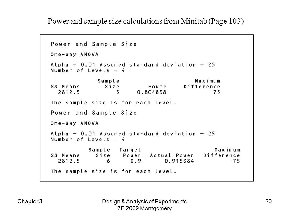 Chapter 3Design & Analysis of Experiments 7E 2009 Montgomery 20 Power and sample size calculations from Minitab (Page 103)