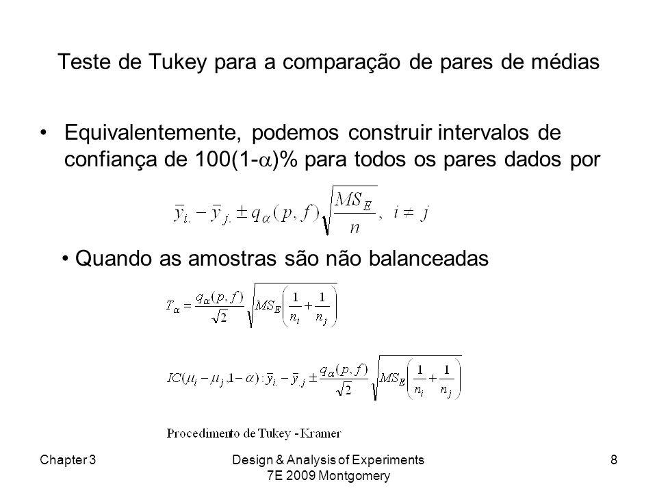 Teste de Tukey para a comparação de pares de médias Equivalentemente, podemos construir intervalos de confiança de 100(1- )% para todos os pares dados