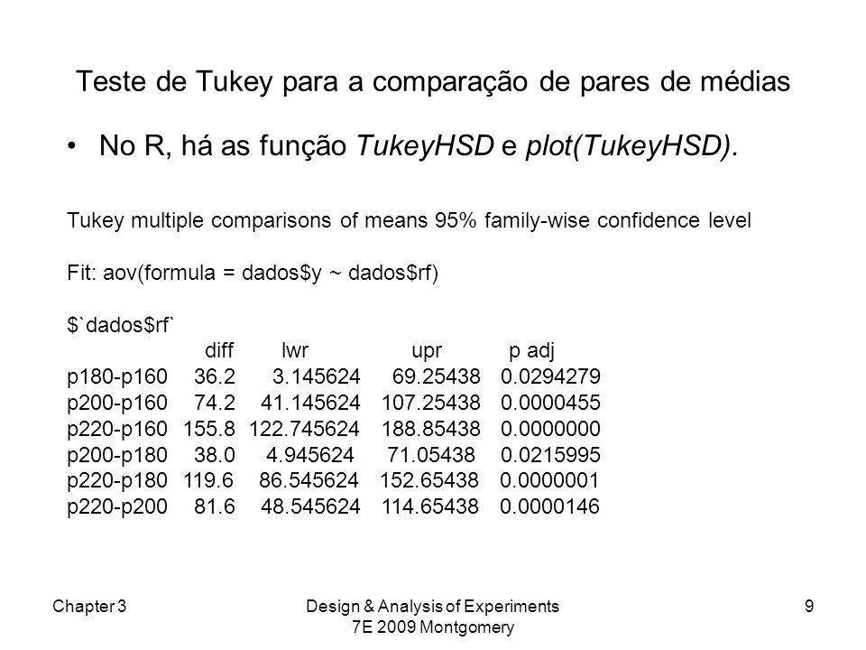 Teste de Tukey para a comparação de pares de médias No R, há as função TukeyHSD e plot(TukeyHSD). Chapter 3Design & Analysis of Experiments 7E 2009 Mo