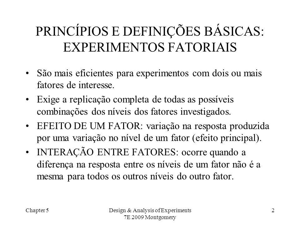 Chapter 5Design & Analysis of Experiments 7E 2009 Montgomery 2 PRINCÍPIOS E DEFINIÇÕES BÁSICAS: EXPERIMENTOS FATORIAIS São mais eficientes para experi