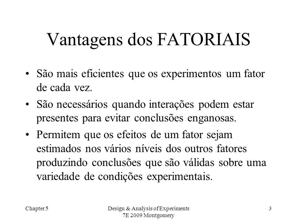 Chapter 5Design & Analysis of Experiments 7E 2009 Montgomery 3 Vantagens dos FATORIAIS São mais eficientes que os experimentos um fator de cada vez.