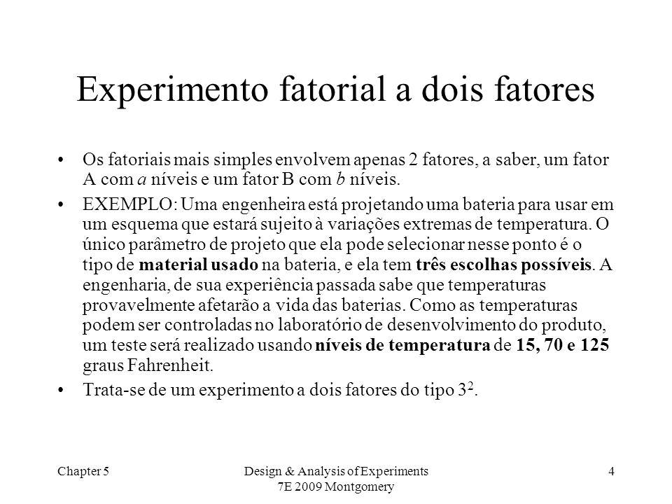 Chapter 5Design & Analysis of Experiments 7E 2009 Montgomery 5 Questões 1.Que efeitos o tipo de material e a temperatura têm sobre a vida da bateria.