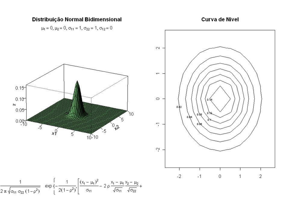 Verificando a normalidade bivariada dos dados em crabs Para começar devemos calcular as distâncias quadradas.