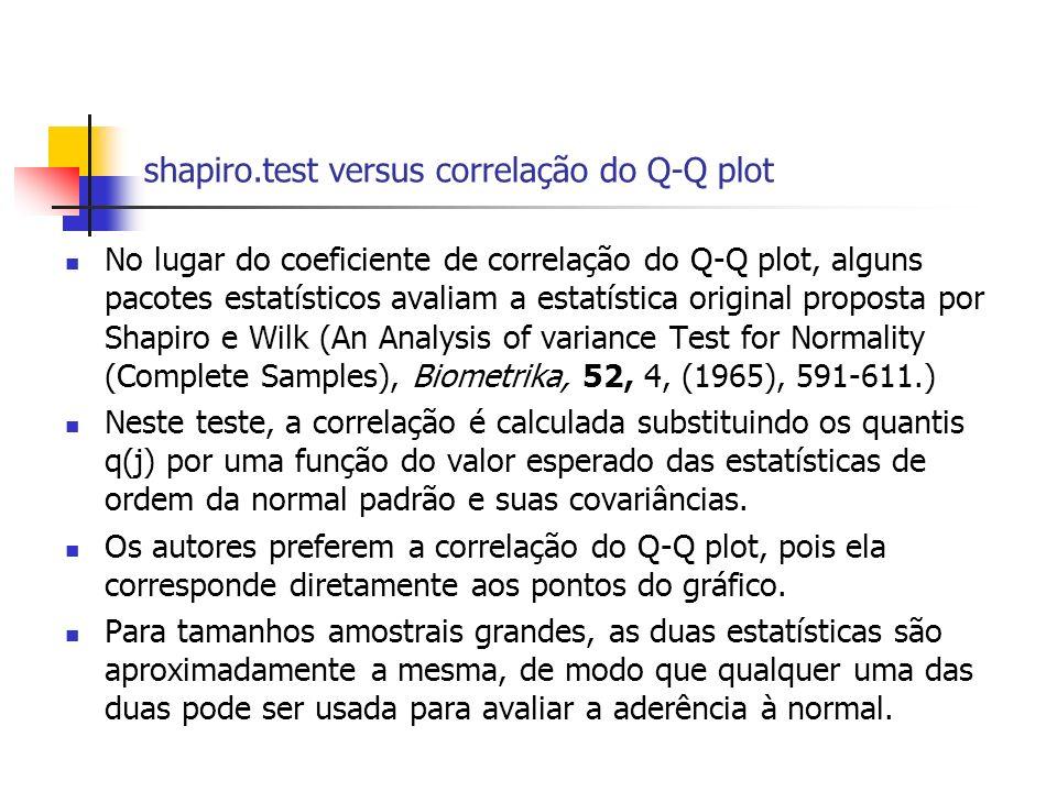 shapiro.test versus correlação do Q-Q plot No lugar do coeficiente de correlação do Q-Q plot, alguns pacotes estatísticos avaliam a estatística origin