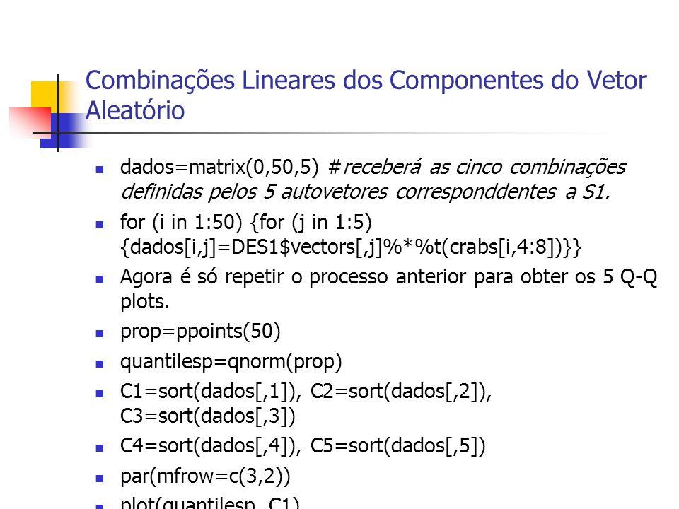 Combinações Lineares dos Componentes do Vetor Aleatório dados=matrix(0,50,5) #receberá as cinco combinações definidas pelos 5 autovetores correspondde