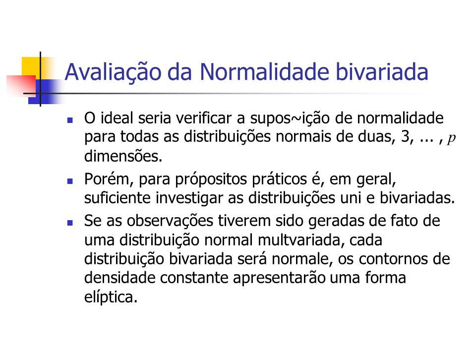 Avaliação da Normalidade bivariada O ideal seria verificar a supos~ição de normalidade para todas as distribuições normais de duas, 3,..., p dimensões