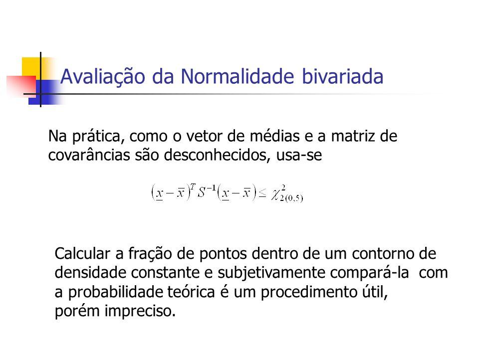 Avaliação da Normalidade bivariada Na prática, como o vetor de médias e a matriz de covarâncias são desconhecidos, usa-se Calcular a fração de pontos