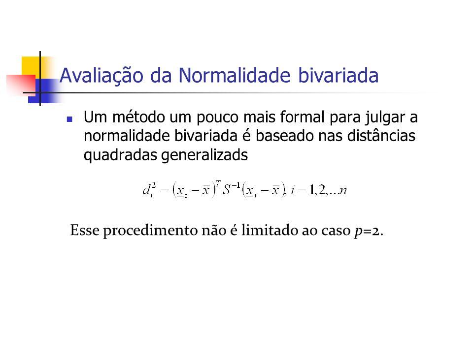 Avaliação da Normalidade bivariada Um método um pouco mais formal para julgar a normalidade bivariada é baseado nas distâncias quadradas generalizads