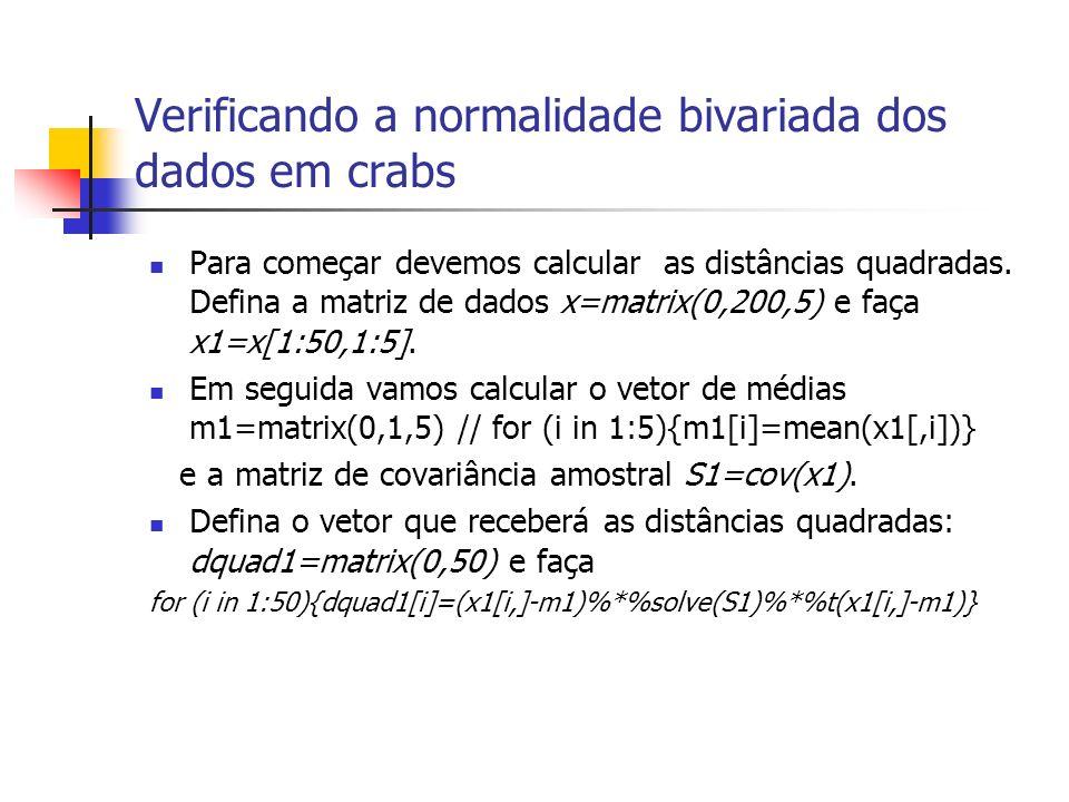 Verificando a normalidade bivariada dos dados em crabs Para começar devemos calcular as distâncias quadradas. Defina a matriz de dados x=matrix(0,200,