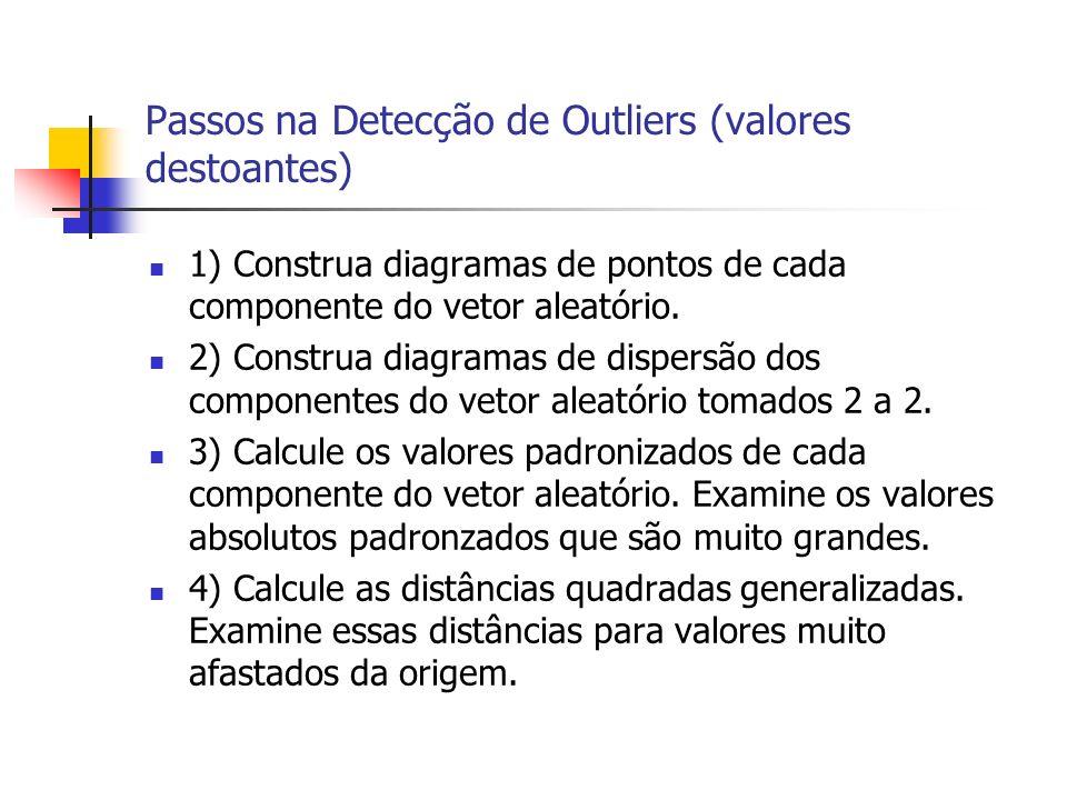 Passos na Detecção de Outliers (valores destoantes) 1) Construa diagramas de pontos de cada componente do vetor aleatório. 2) Construa diagramas de di