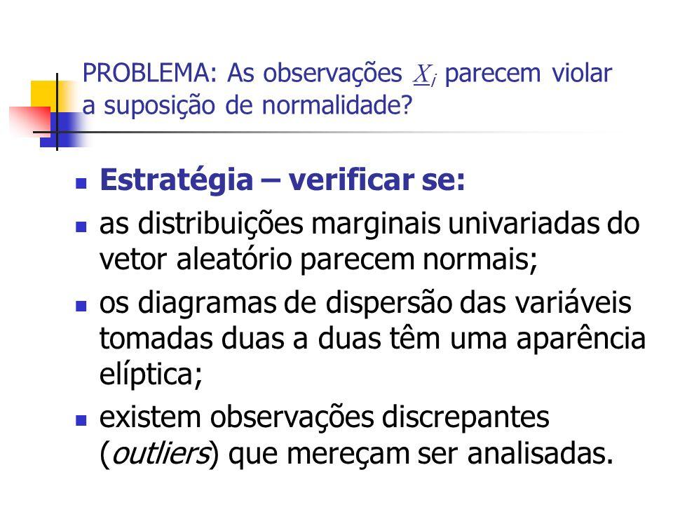 Avaliação da normalidade das distribuições marginais Histogramas para tamanhos amostrais superiores ou iguais a 25 podem revelar situações nas quais uma cauda da distribuição seja mais pesada do que a outra.