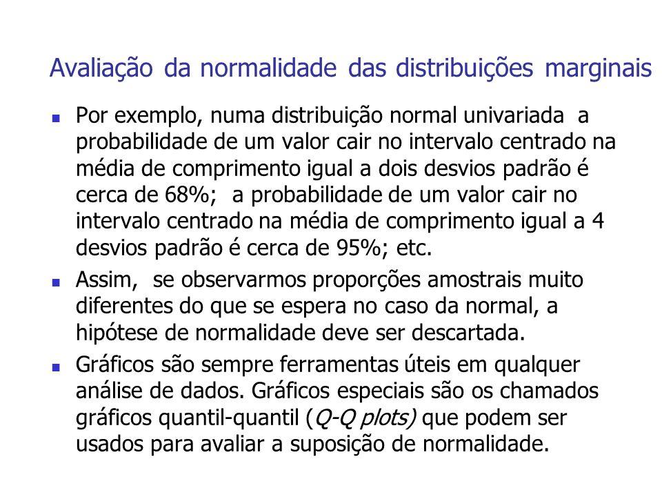 Avaliação da Normalidade bivariada O ideal seria verificar a supos~ição de normalidade para todas as distribuições normais de duas, 3,..., p dimensões.