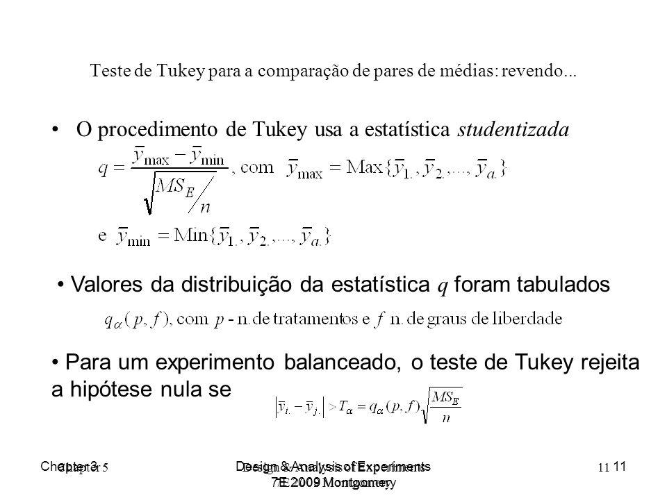 Chapter 5Design & Analysis of Experiments 7E 2009 Montgomery 11 Teste de Tukey para a comparação de pares de médias: revendo... O procedimento de Tuke
