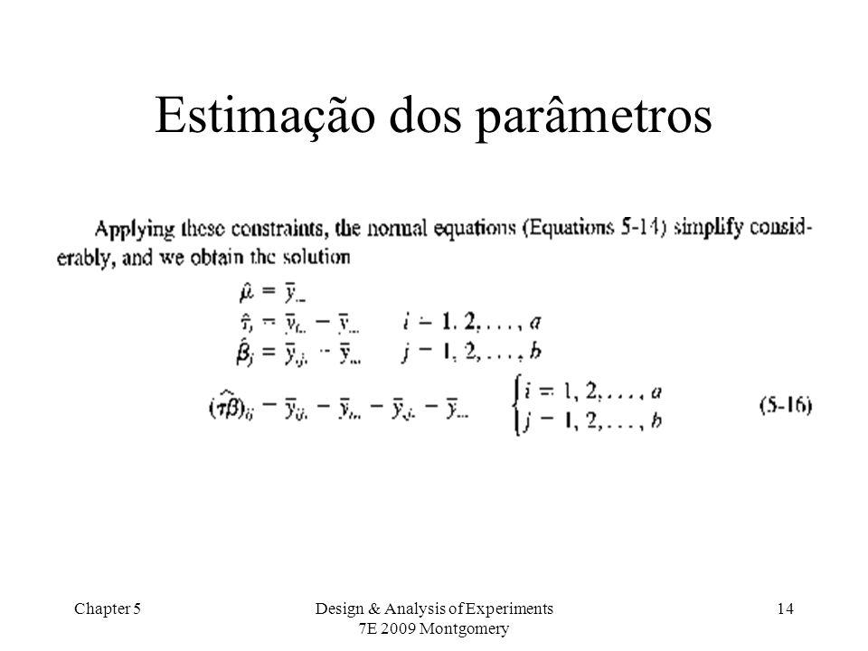 Chapter 5Design & Analysis of Experiments 7E 2009 Montgomery 14 Estimação dos parâmetros