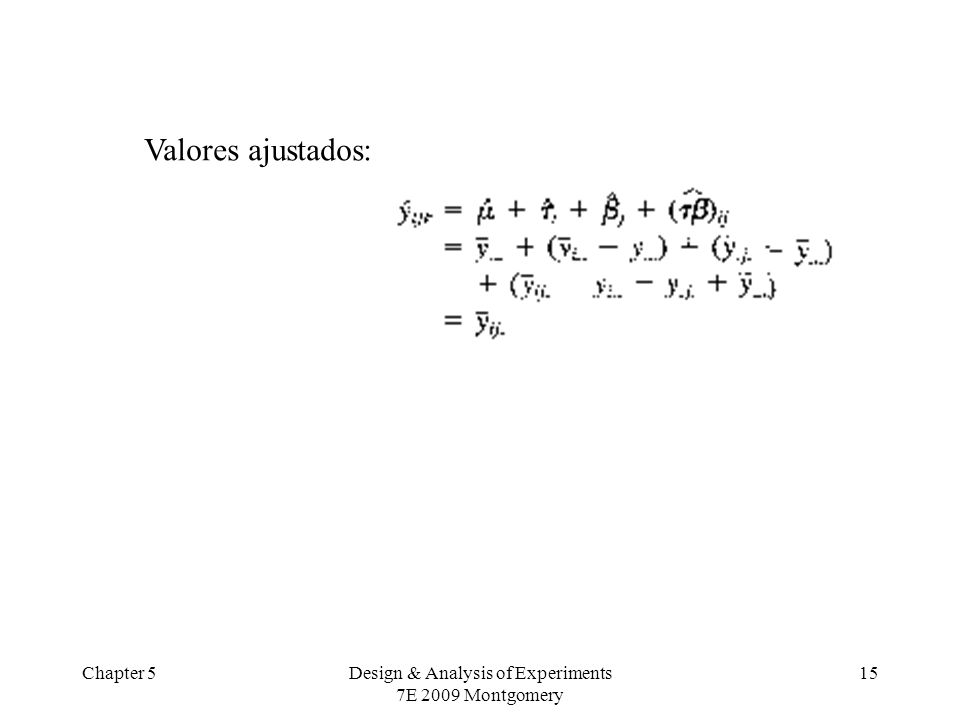 Chapter 5Design & Analysis of Experiments 7E 2009 Montgomery 15 Valores ajustados: