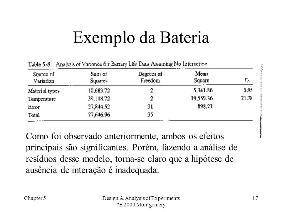Chapter 5Design & Analysis of Experiments 7E 2009 Montgomery 17 Exemplo da Bateria Como foi observado anteriormente, ambos os efeitos principais são s